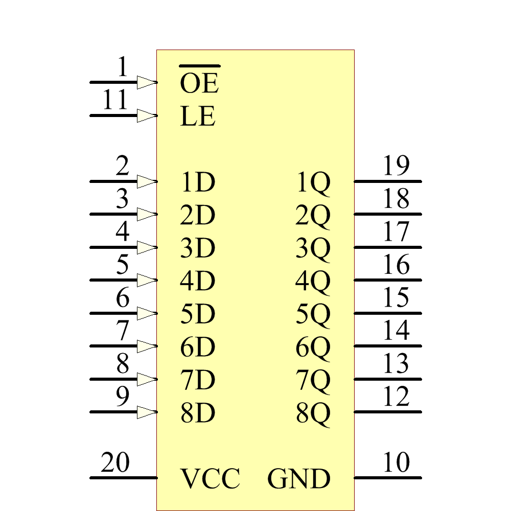 SN74HC573AN Texas Instruments | Ciiva