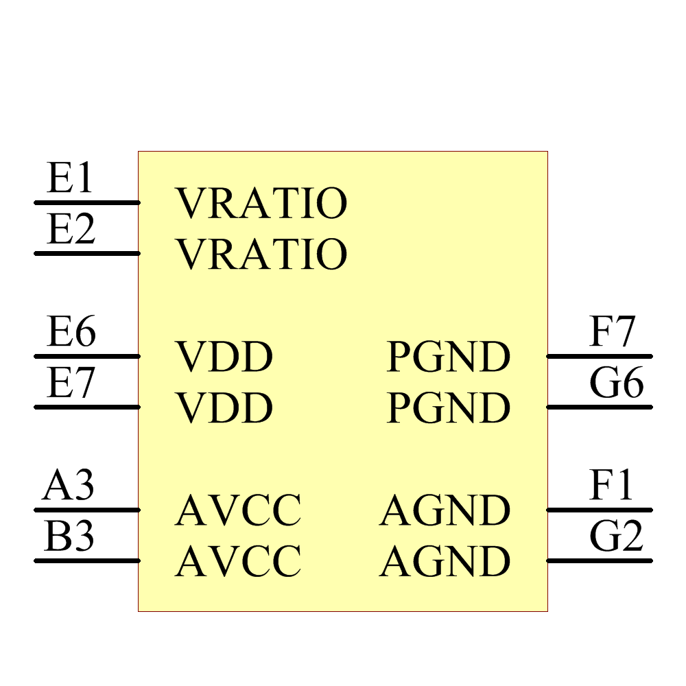ADXRS646BBGZ Symbol - Analog Devices