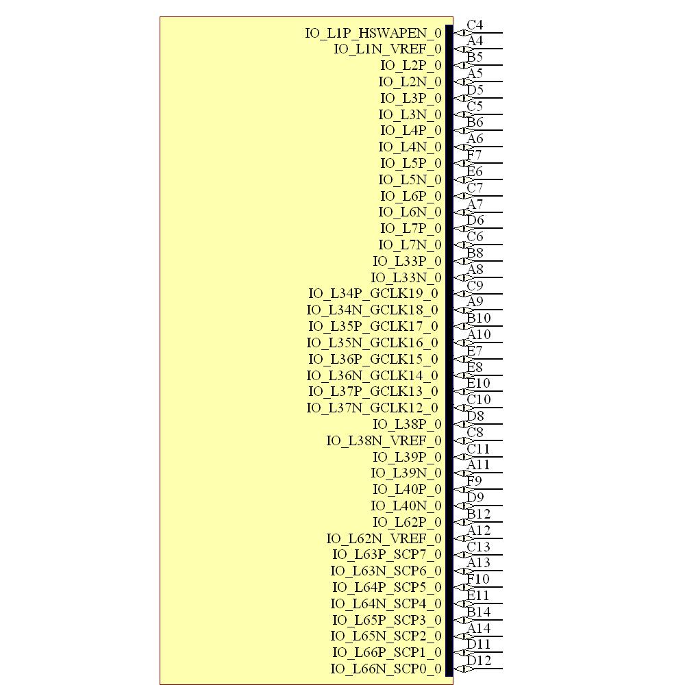XC6SLX16-2FTG256C Xilinx | Ciiva